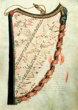 Collection of medieval musical treatises, Pavia, Italy, 1391. Newberry Case MS 54.1.