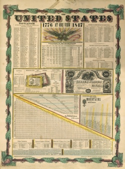 The United States: At One View, 1776-1847.